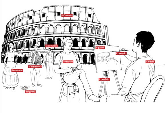 More Words And Phrases They Never Taught You In Italian Class Un